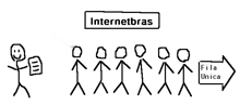 InternetBras