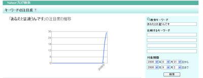yahoo_graph_sept2.jpg