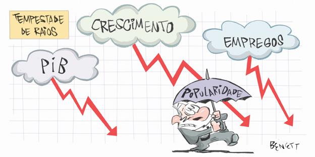 negociação de criptomoeda no etrade a crise no brasil