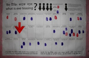 Thumbprints indicate what people consider eve-teasing in these polls