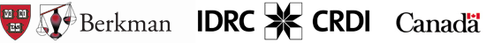 Berkman and IDRC logos