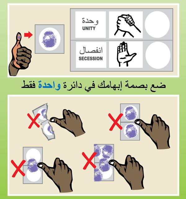 استمارة التصويت للجنوبيين - تصوير أسامة