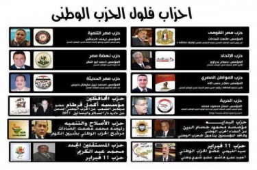 A list of ndp spin-off parties, tweeted by maram adel