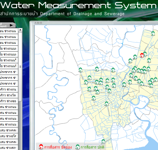 Water Measurement System