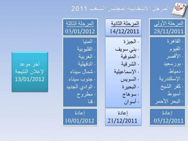 Egyptian elections timetable