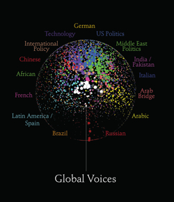 Global Voices poster