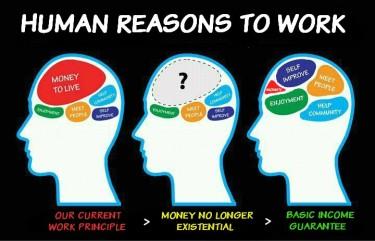 Човешките причини за работа, от freeworldcharter.org чрез active rain и адаптирано от Мартуф на Френски, с посзволение за използване в други статии.