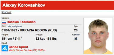 Ουκρανία dating ιστοσελίδες