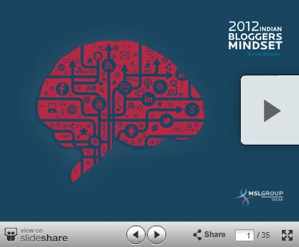 2012 bloggers mindset survey