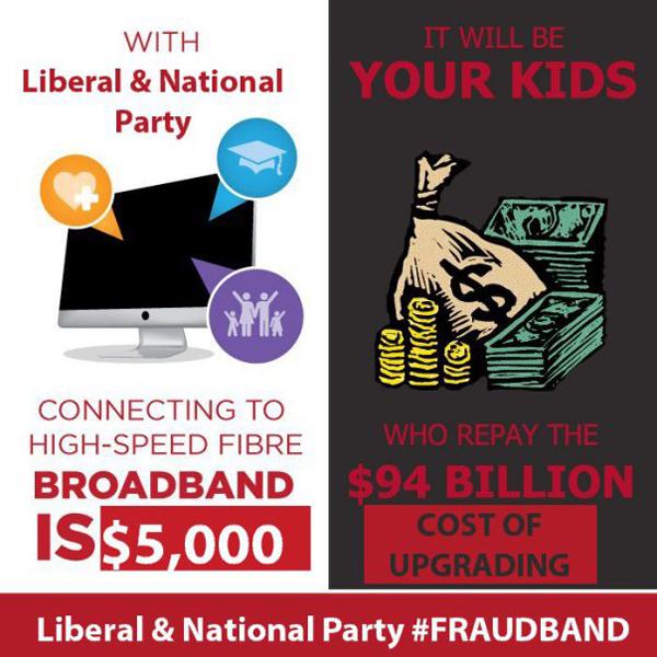 Fraud band