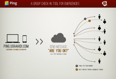 The Ping App – a group check-in tool for emergencies. Photo source: Ushahidi blog.