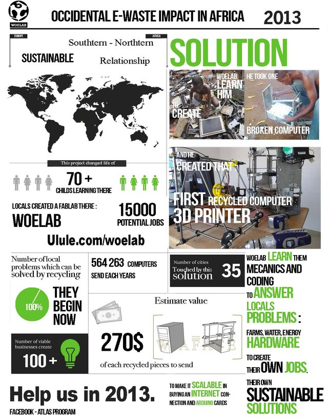 E waste in africa -infography by Woe Lab with their permission