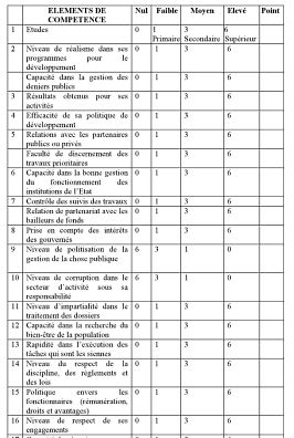 Screenshot of the  framework to evaluate governance in Madagascar from an extract of the book by Jovelin, Rarivomanantsoa - CC-license-BY