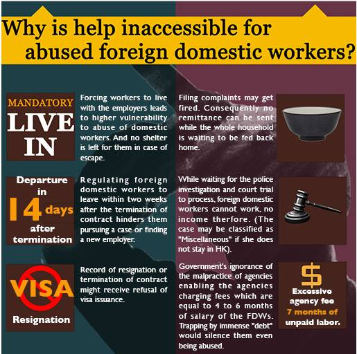 An info-graphic showing exploitative policy concerning foreign domestic worker. Image from campaign page: Justice for Erwiana! Justice for Migrant Domestic Workers!