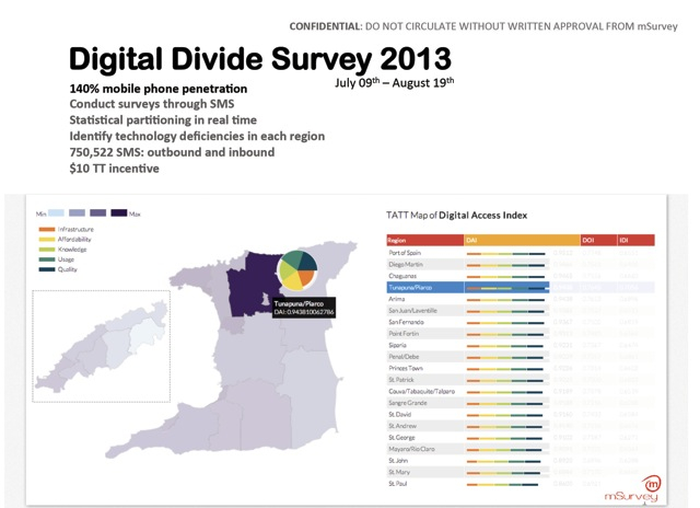 Infographic from the 2013 report about the  Digital Divide in Trinidad and Tobago; courtesy mSurvey, used with permission.