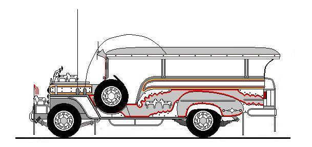 The classic Jeepney design. Notice the horse symbol? Photo from Facebook page of Sarao