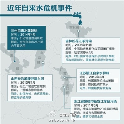 A map of tap water incidents in China in the past few years. (Picture from Sina Weibo)