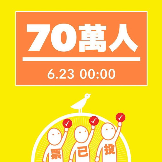 700 thousands Hong Kong citizens have voted for their right to nominate the Chief Executive by June 22. Image from OCLP's Facebook Page.