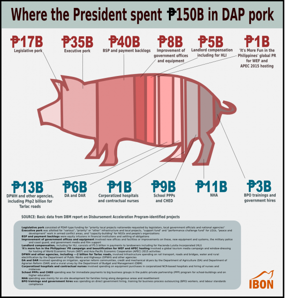 DAP Infographic