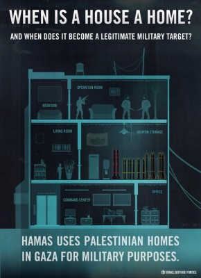 """When is a House a Home?"" visualization by Israel Defense Forces."