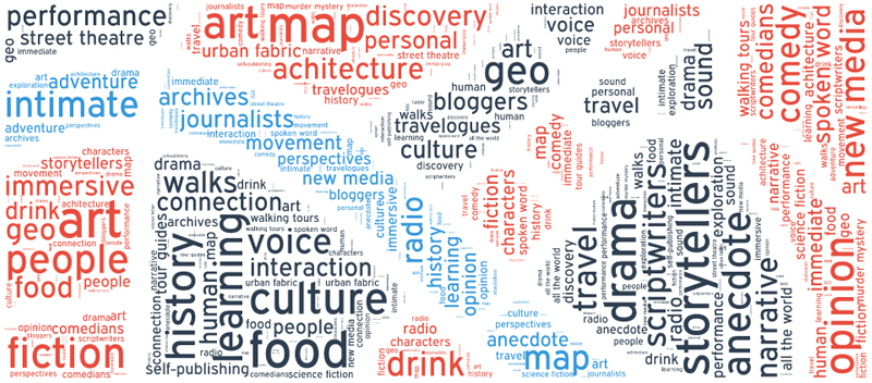 Banner of words from Voicemap. Republished with permission.