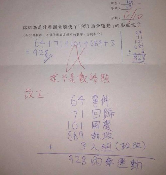 A high school test paper on the background of Hong Kong umbrella revolution. via Facebook OCLP's page