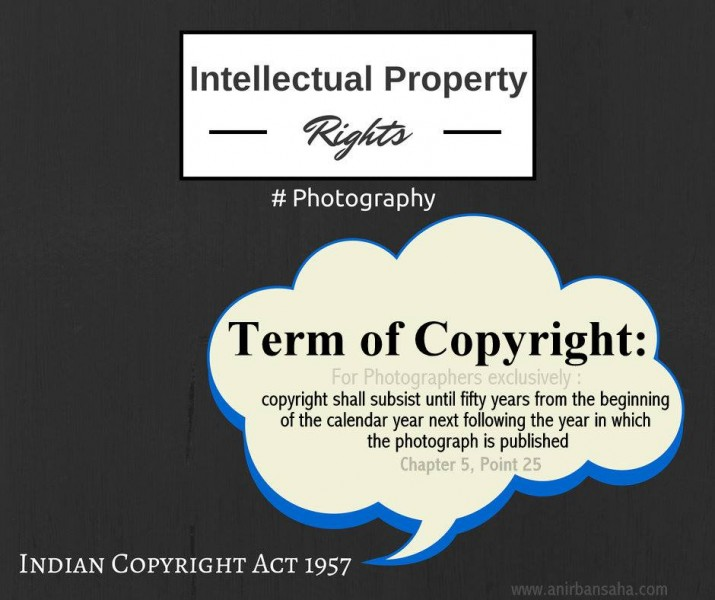 Term of copyright in photographs:- Length of copyright -50 years. Graphics by Anirban Saha. Used with Permission.