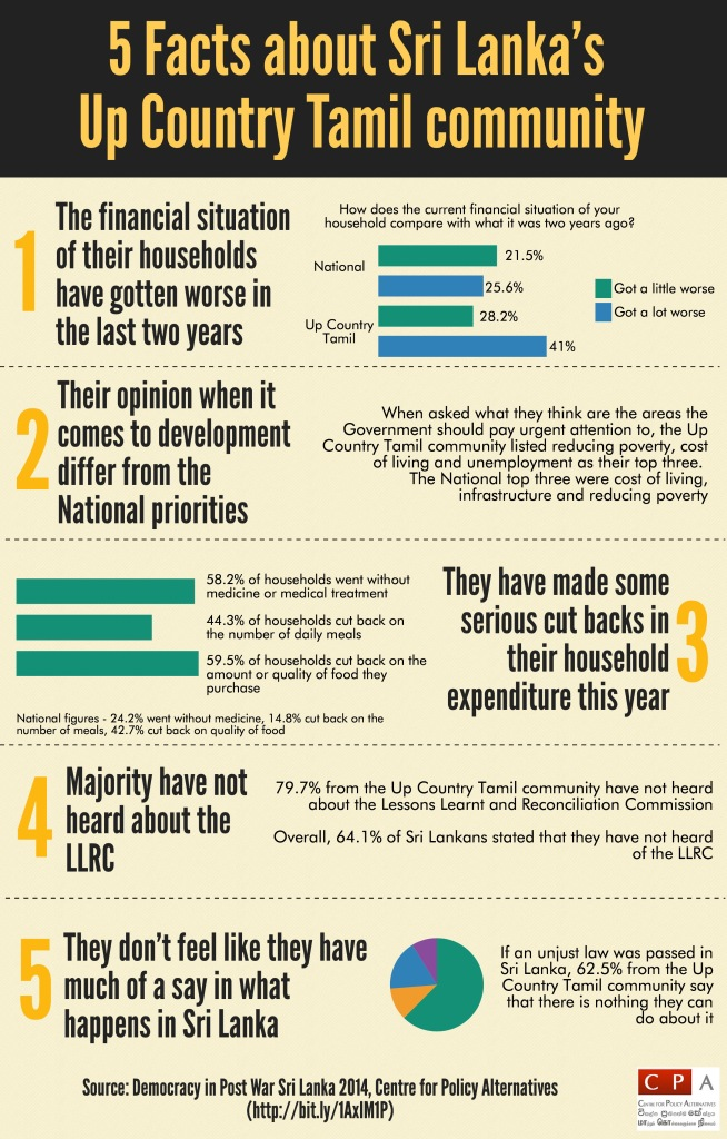 Infographic courtesy of Centre For Policy Alternatives