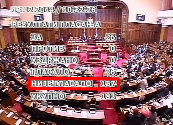 A screencapture of the video of the National Assembly vote for Zoja's Law that circulated the Serbian Internet for days.
