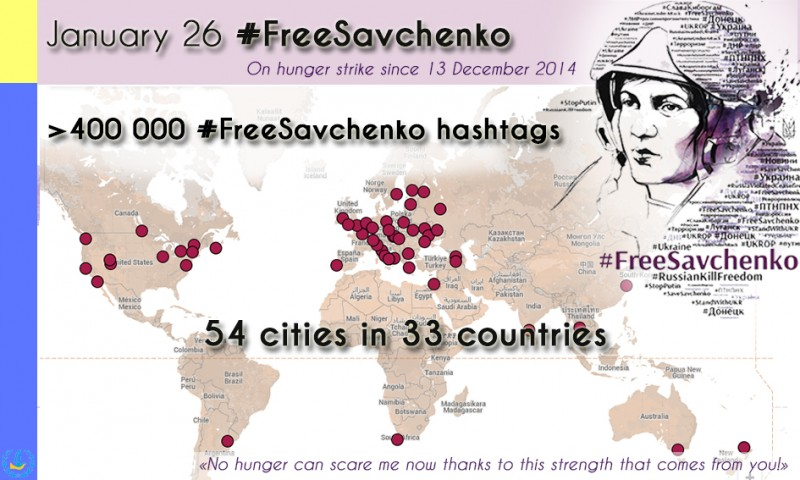 An infographic by EuromaidanPR portraying the number of tweets and location of rallies demanding the release of Nadiya Savchenko during January 26 campaign.