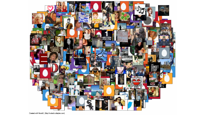 Profile pictures from a large network of pro-Kremlin Twitter accounts. Image by Lawrence Alexander.