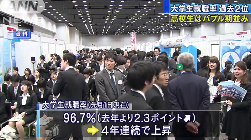japan employment