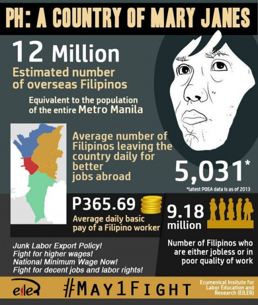 An infographic by a labor research institution about the issue of labor migration in the Philippines. Photo from Facebook page of Carlos Maningat.