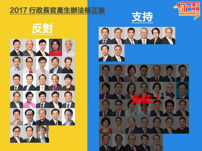 An infographic indicating 28 vote against, 8 vote for and 31 absent lawmakers on 18 of June on the election bill. Image from inmediahk.net's Facebook page.