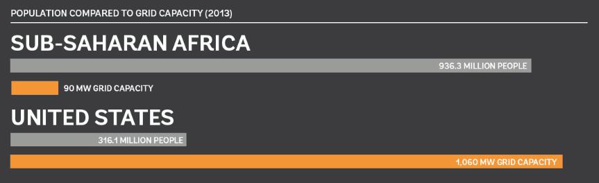 Africa Energy 1