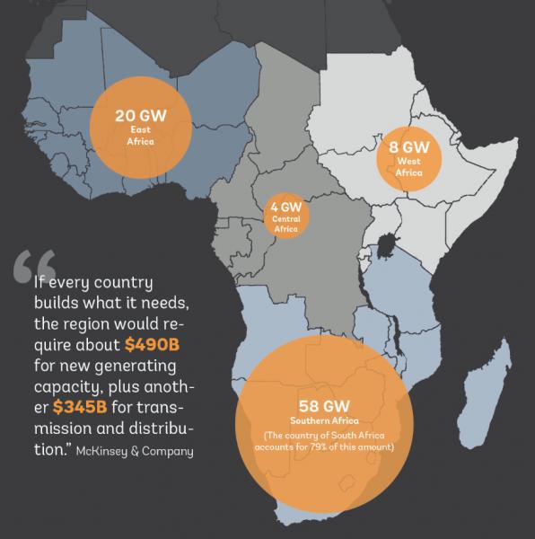 Africa Energy 3