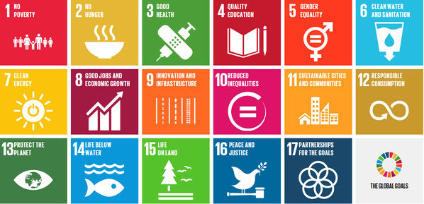 SDGs infograph