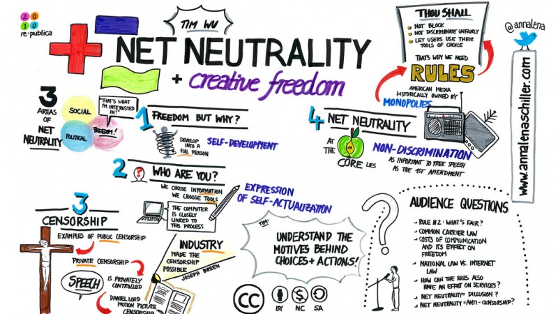 Net Neutrality And Creative Freedom explained. Image from Flickr by Anna Lena Schiller. CC BY-NC-ND 2.0
