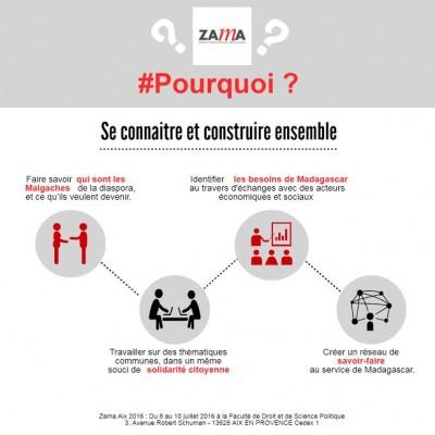 Infographie expliquant le rationel de la rencontre Zama (avec la permission de Zama)