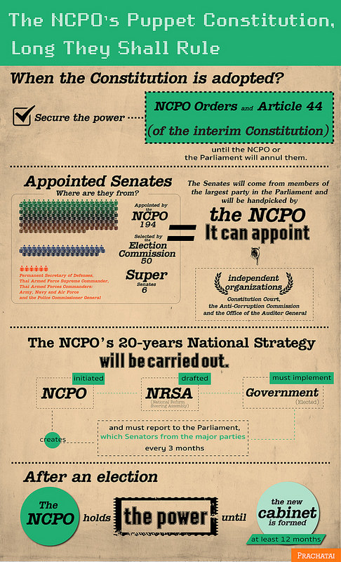 Infographic by Prachatai