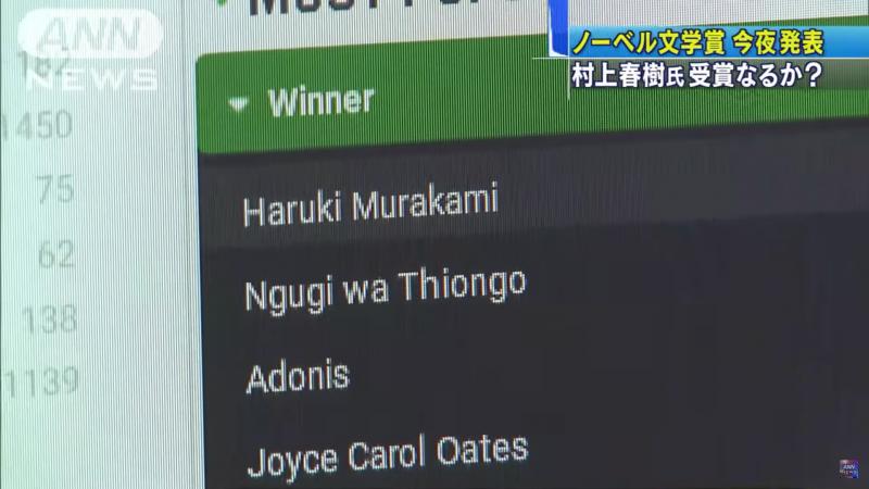 haruki murakami noble prize