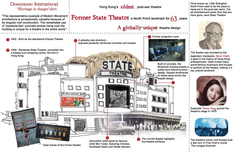 An infographic on the historical, cultural and architectural value of the State Theatre. Via petition platform Supporthk.org