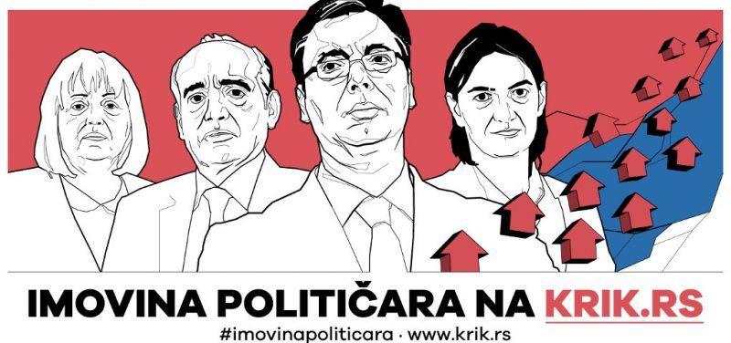 Cover photo of KRIK's database with properties of Serbian politicians featuring Slavica Đukić-Dejanović, Milan Krkobabić, Aleksandar Vučić, and Ana Brnabić.
