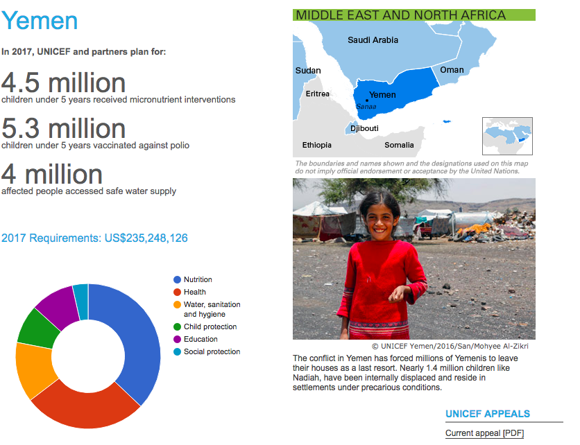 Screenshot of the report showing the scale of the humanitarian crisis. Source: UNICEF Yemen.