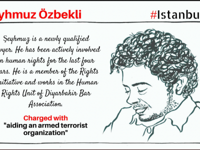 Who Are the #Istanbul10? Learn About the Work of Jailed Human Rights Defenders in Turkey