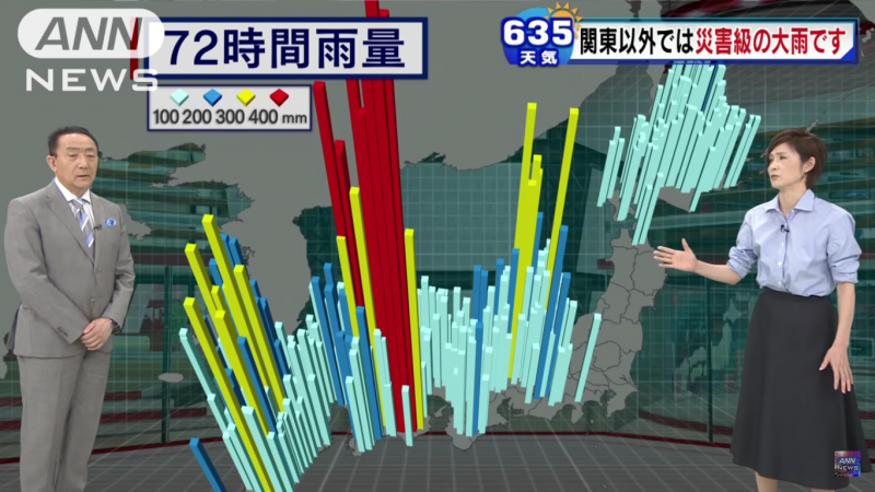 July 5 rainfall western Japan