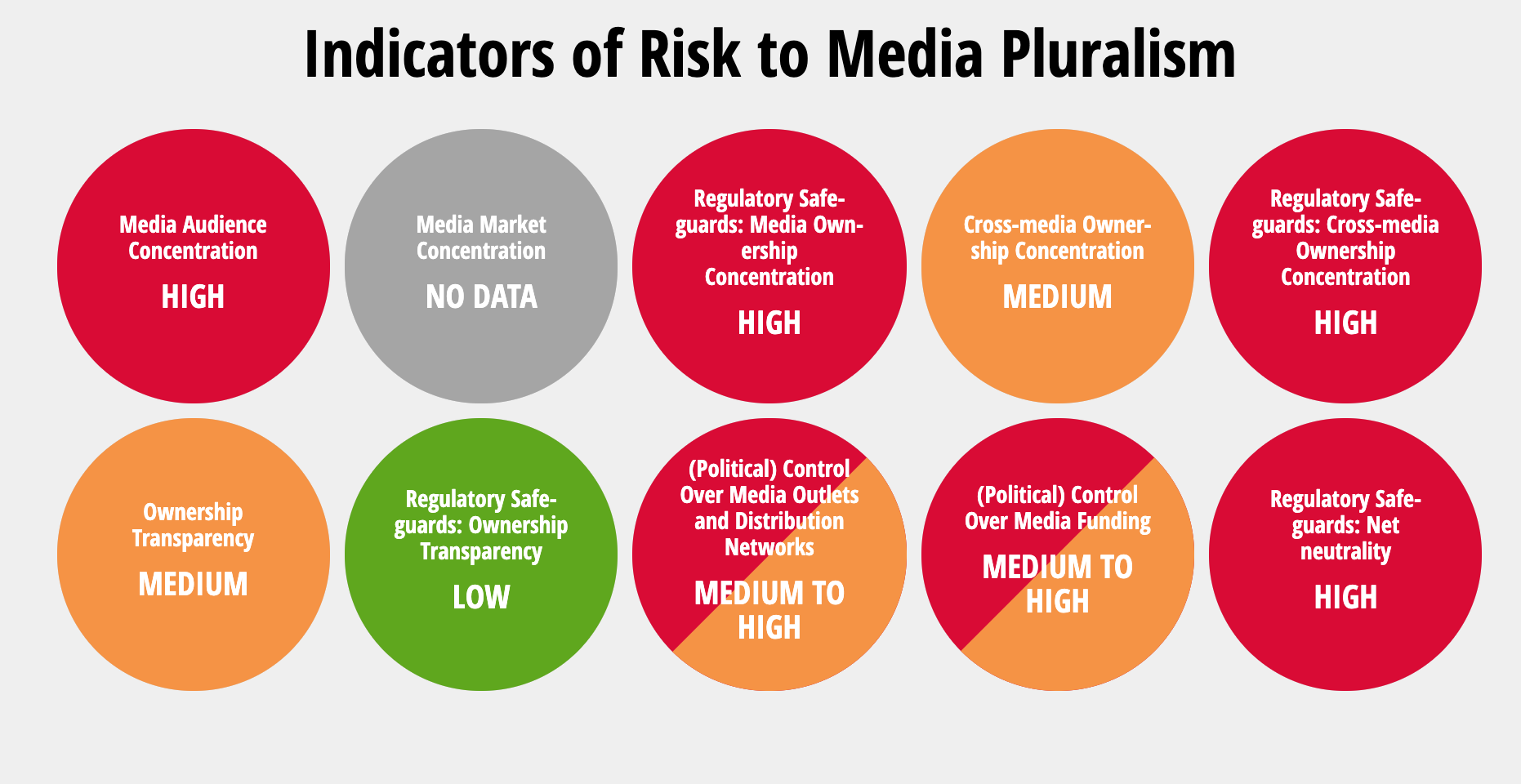 Lack of diverse media ownership leads to censorship in Pakistan says new report