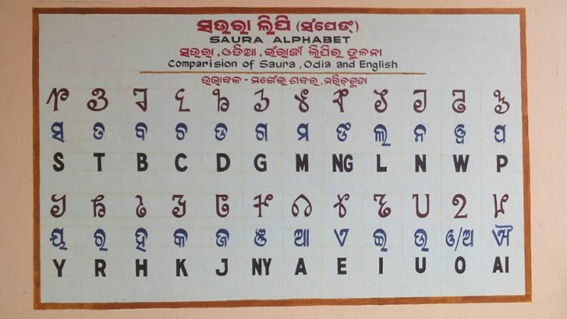 The Saura script Sorang Sompeng[7] was developed by Odisha scholar Mangei Gamango in 1966 for spreading the language. Image via Wikipedia by Hpsatapathy. CC BY-SA 4.0.