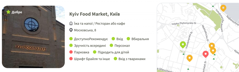 Screenshot from the desktop version of the map showing accessibility parameters for a Kyiv food market, such as its entrance, bathrooms and other facilities. Image from Dostupno.UA.