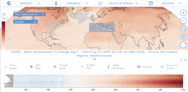 Mediterranean region temperature projections